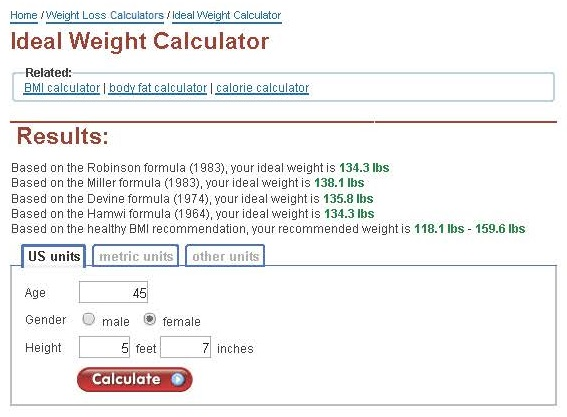 Adjusted Body Weight Calculator Formula